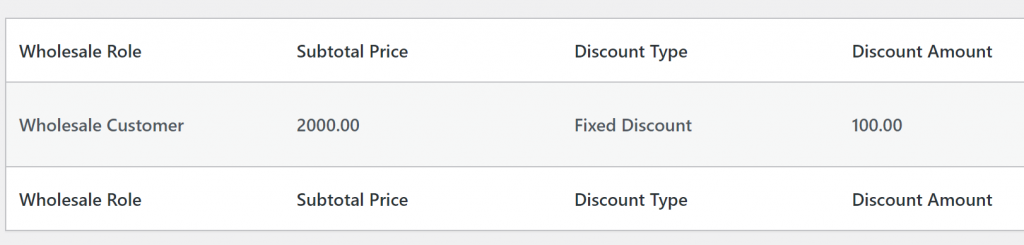 Checking the details of your WooCommerce cart discount