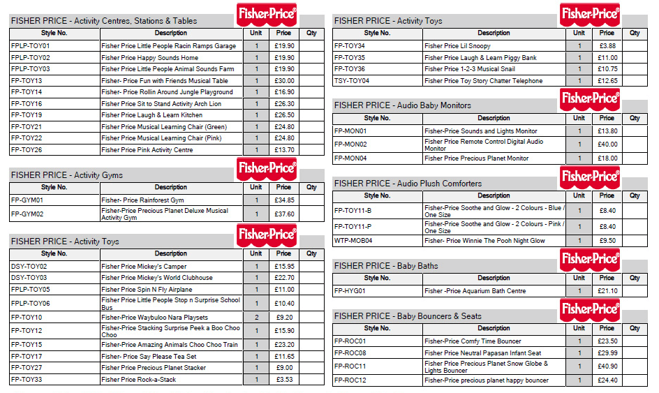 Wholesale price list example